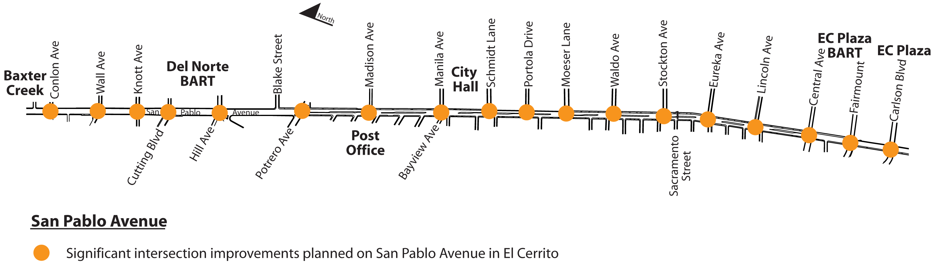 San Pablo Avenue Streetscape Improvements