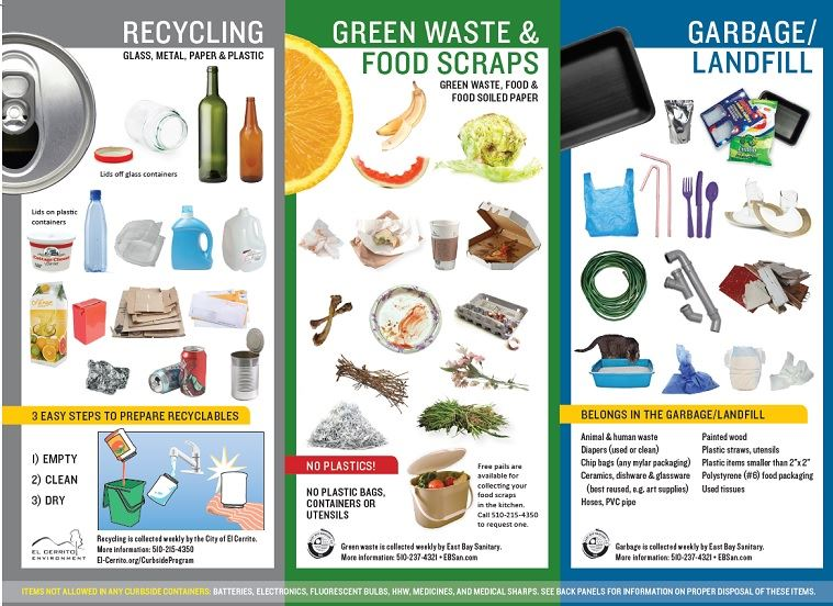New Recycling Panels Opens in new window